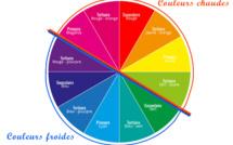 Les Chroniques de Caro - La signification des couleurs 2ème partie
